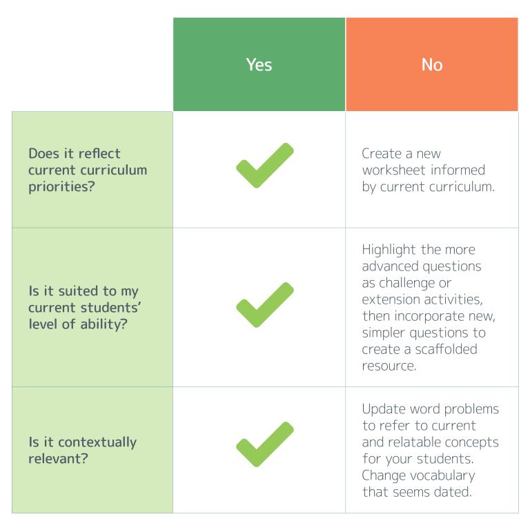 Recycling math sheet checklist
